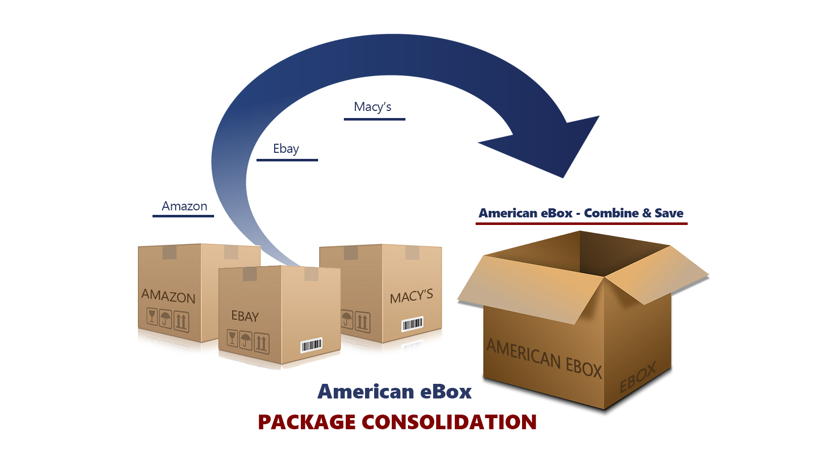 Package Consolidation